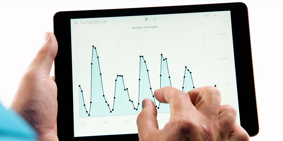 Screen shot from Tableau commercial by Envision Response